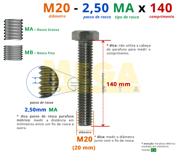PARAFUSO SEXTAVADO ROSCA INTEIRA M20 2,50 MA X 140 DIN 933 INOX A2