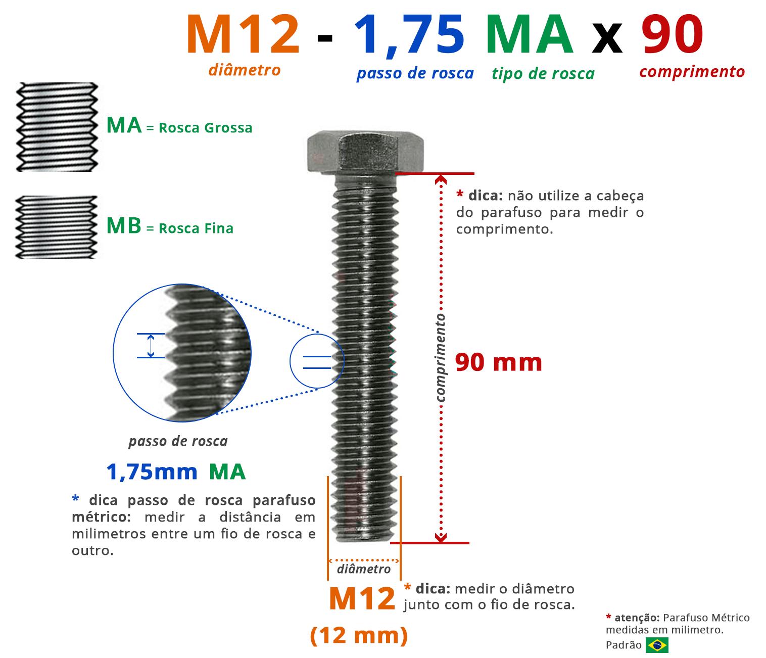 PARAFUSO SEXTAVADO ROSCA INTEIRA M12 1,75 MA X 90 DIN 933 INOX A4