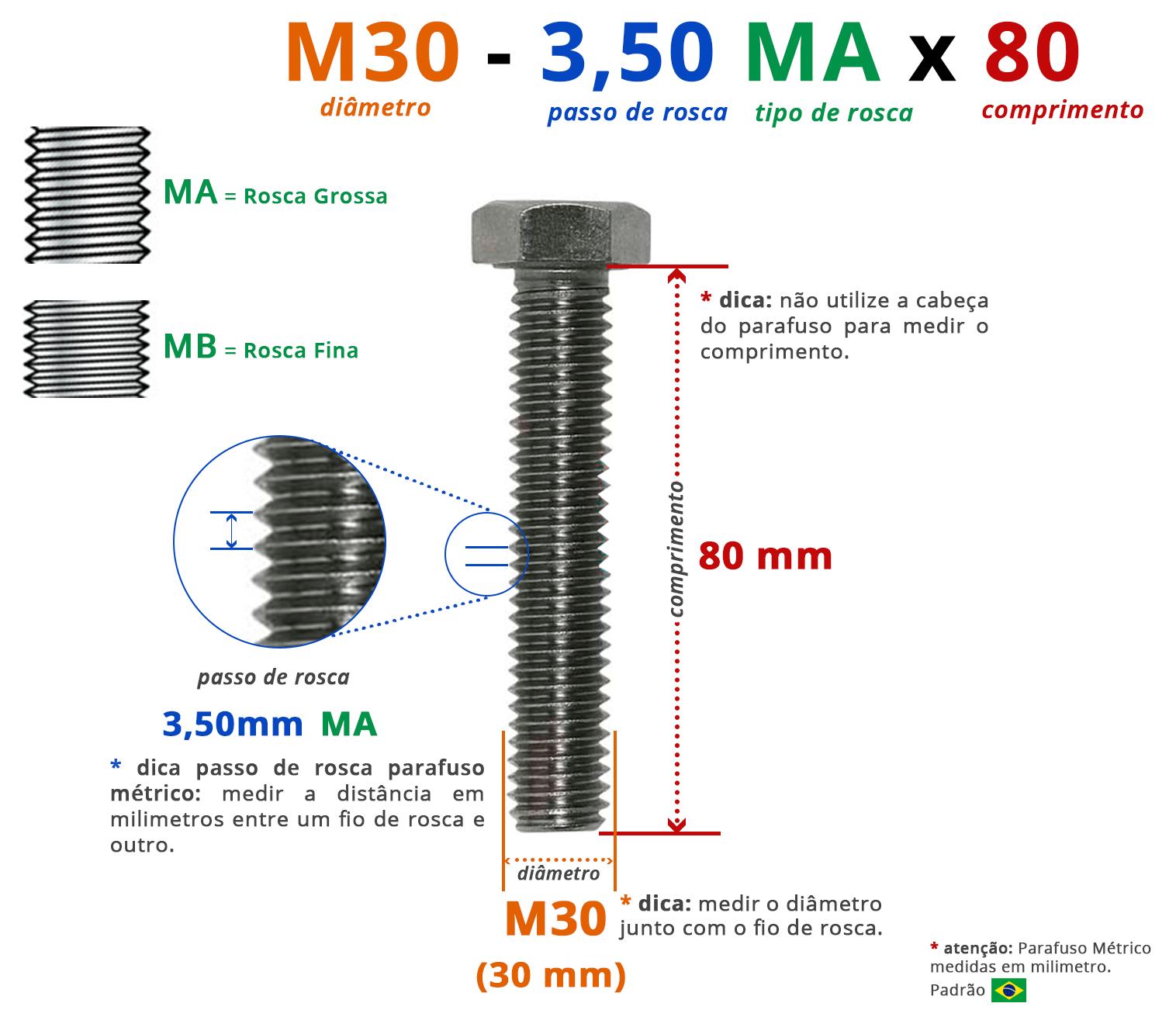 PARAFUSO SEXTAVADO ROSCA INTEIRA M30 3,50 MA X 80 DIN 933 INOX A4