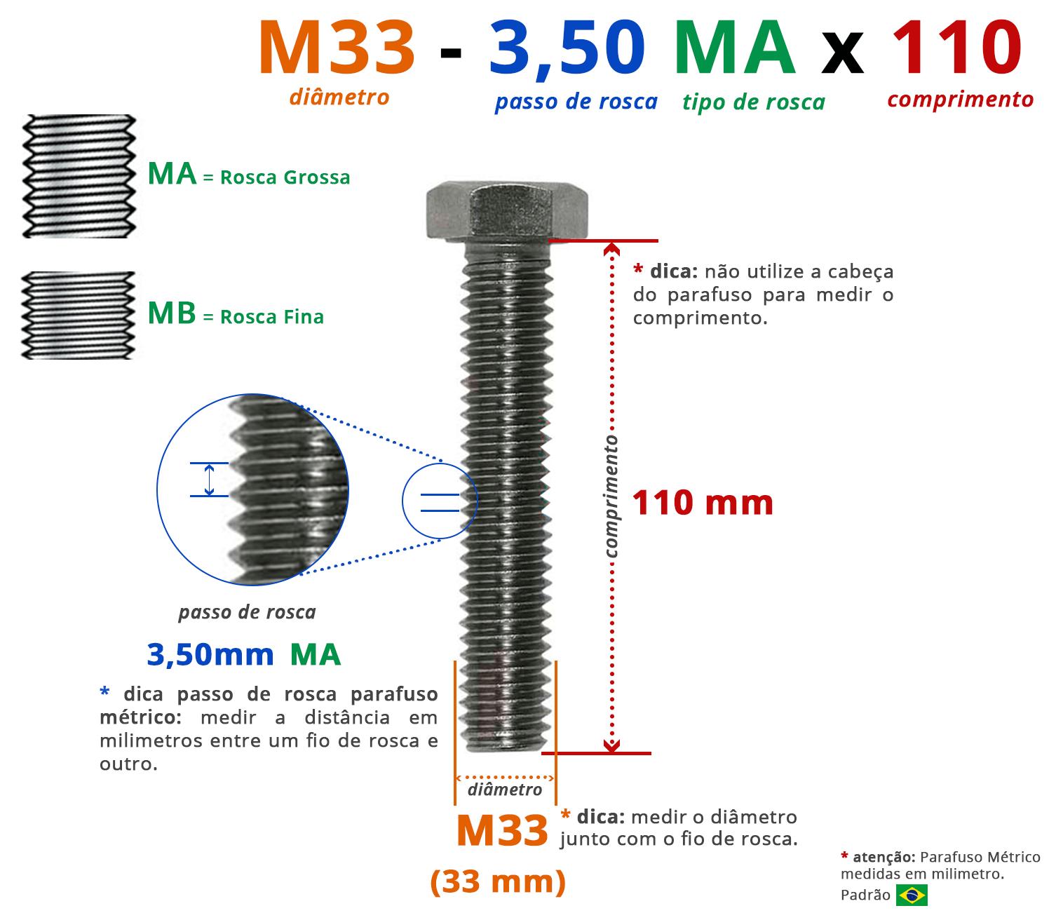 PARAFUSO SEXTAVADO ROSCA INTEIRA M33 3,50 MA X 110 DIN 933 INOX A4