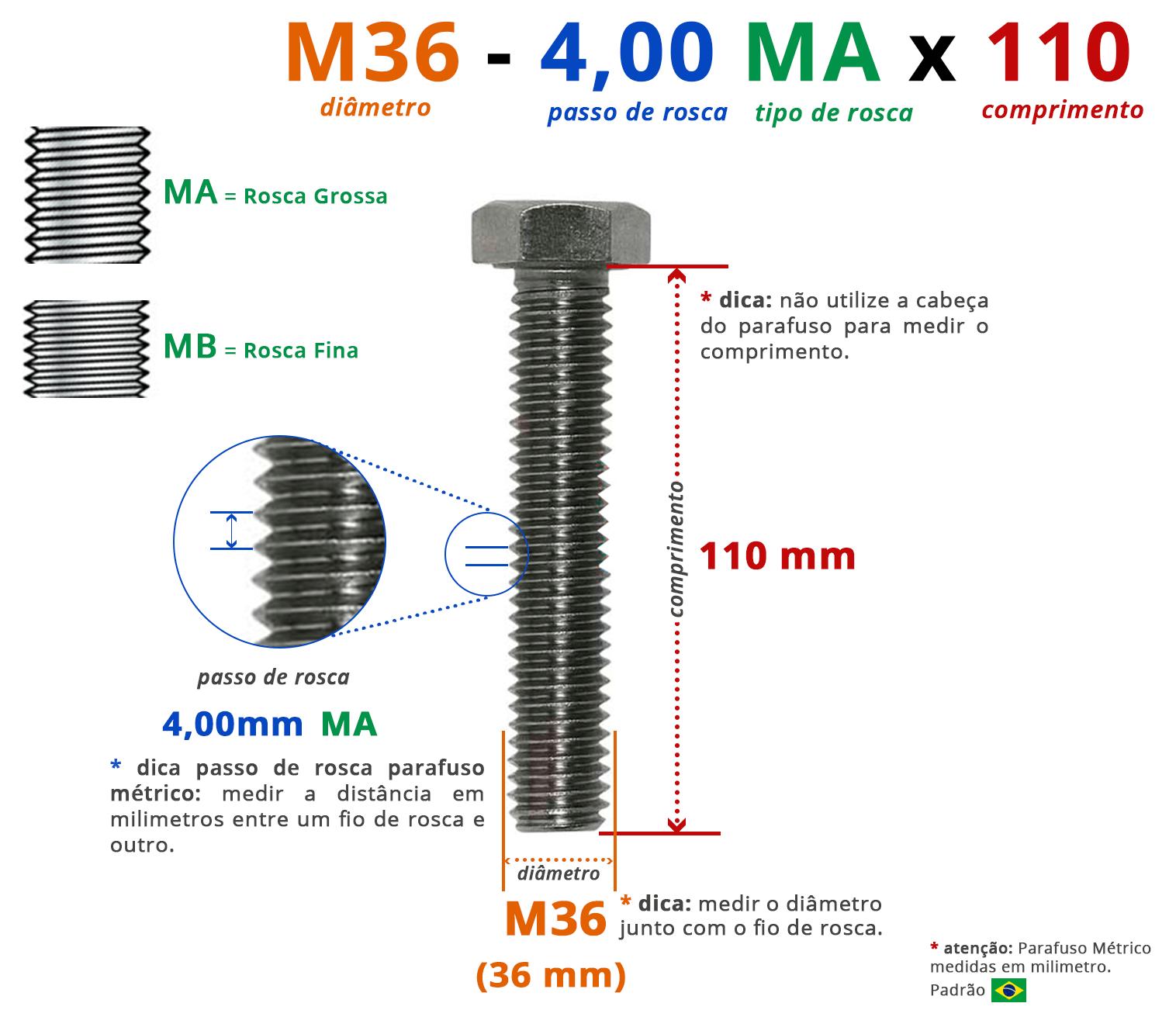 PARAFUSO SEXTAVADO ROSCA INTEIRA M36 4,00 MA X 110 DIN 933 INOX A4