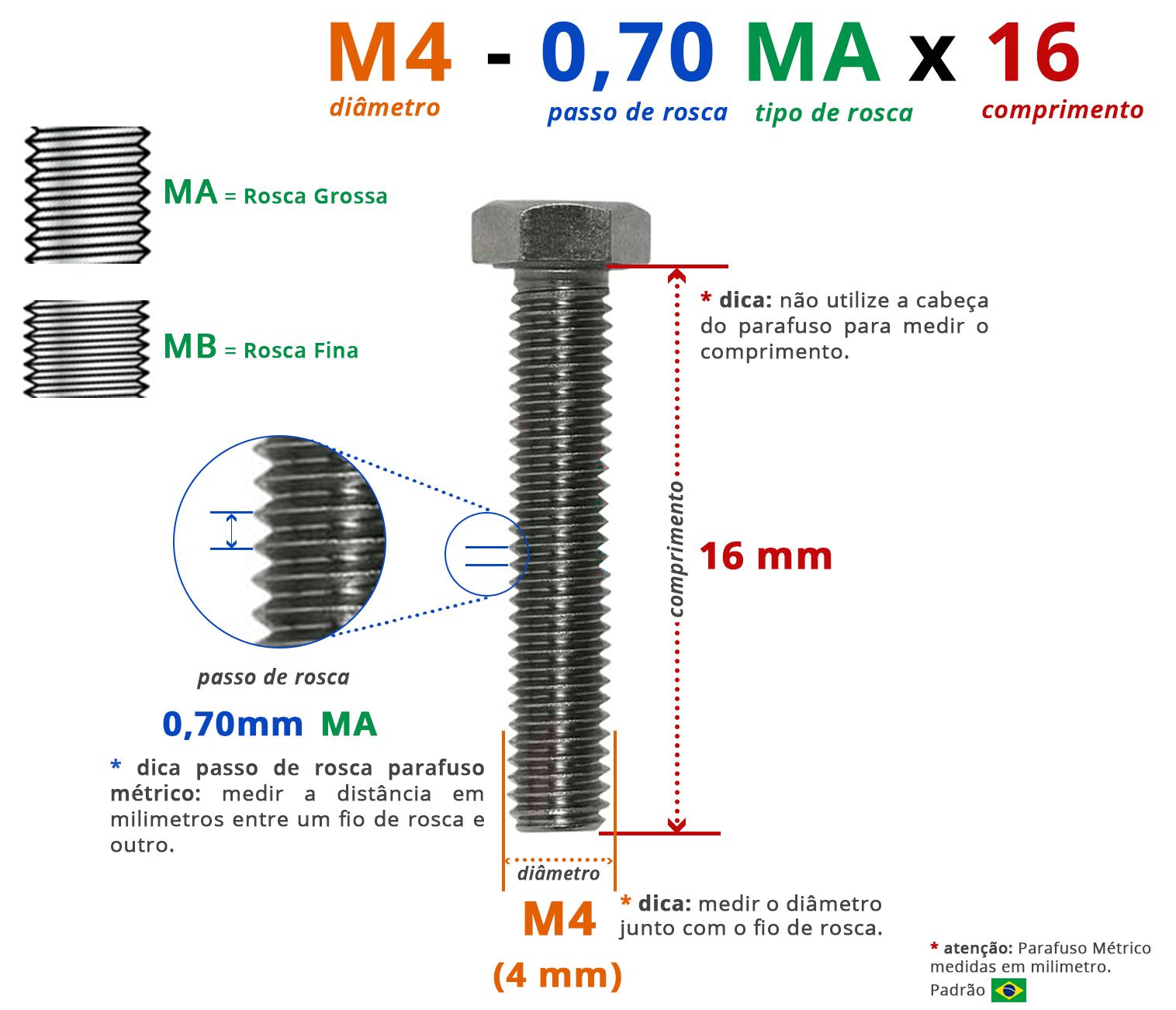 PARAFUSO SEXTAVADO ROSCA INTEIRA M4 0,70 MA X 16 DIN 933 INOX A2